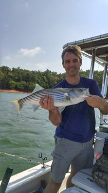 The fishing report up close outfitters for Lake hartwell fishing report